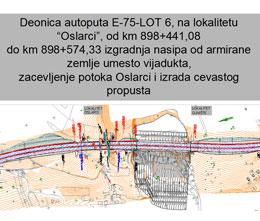 Projekat nasipa Oslarci